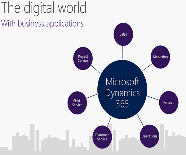 Microsoft Dynamics 365 Products