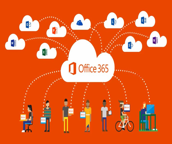 Microsoft Office 365 Products