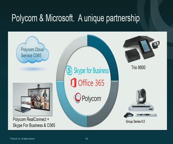 Polycom Products for Microsoft Products