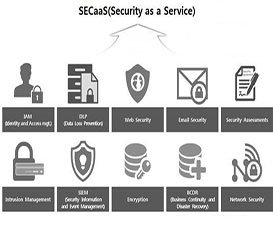 Security as a Service - SECaaS
